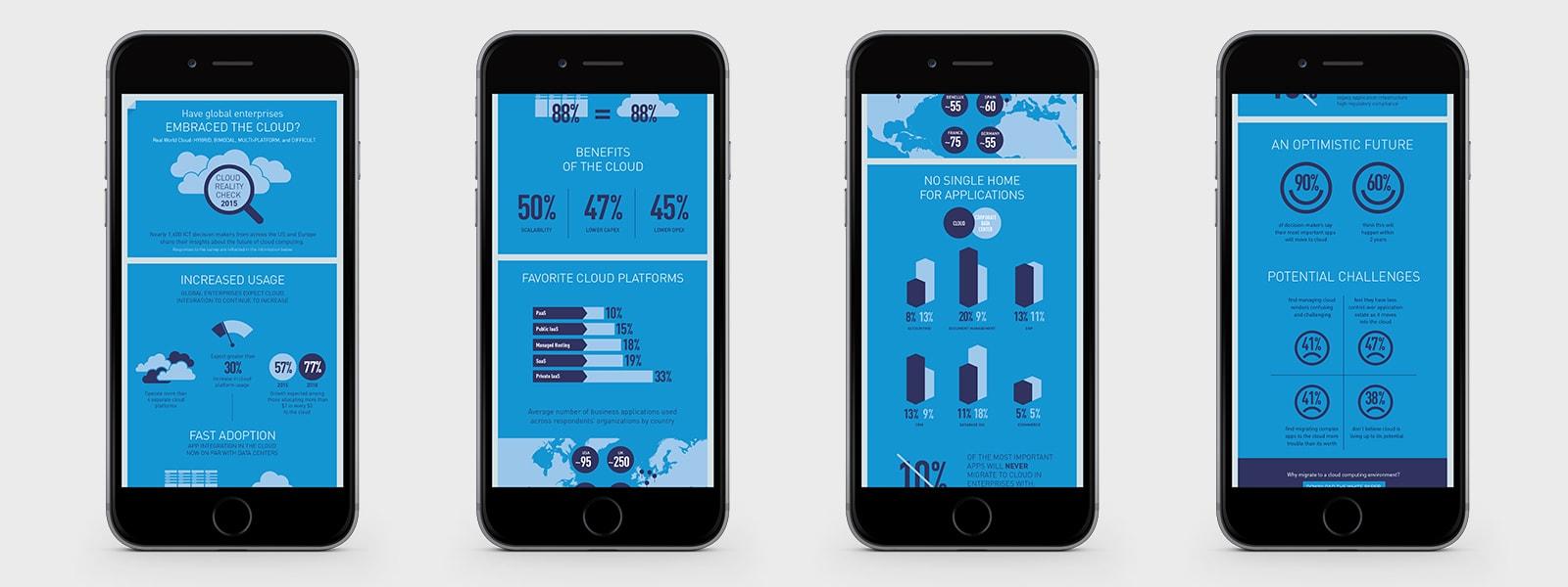 NTT Infographic